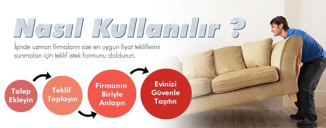 Denizli - Diyarbakır Evden Eve Nakliyat